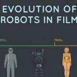 Die Evolution von Robotern in Filmen!